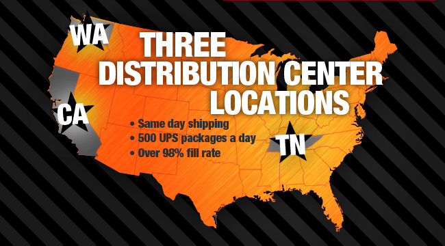 Three Distribution Center Locations